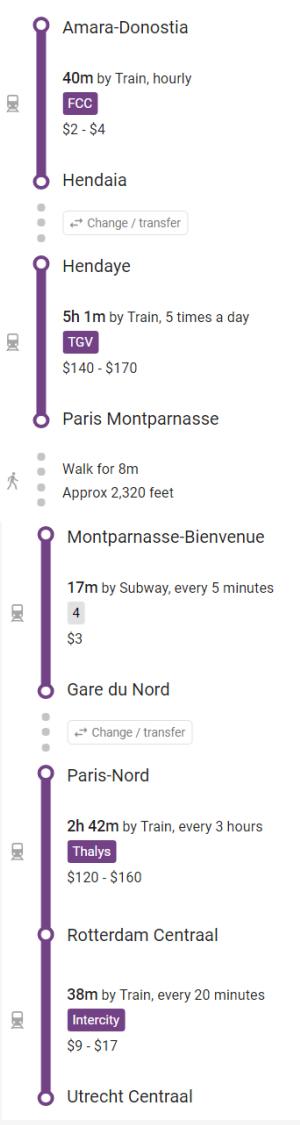 Rail itinerary from San Sebastian to Utrecht --from Rome2Rio.com
